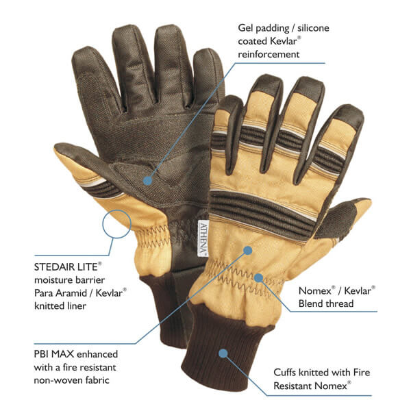 Athena FX1 MAX Firefighter Gloves