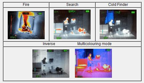LEADER TIC Mini Colour Schemes