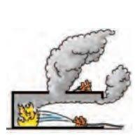 Fire Ventilation