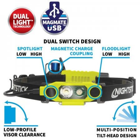 Nightstick Introduces Industry-First USB Rechargeable Zone 0 Intrinsically Safe Headlamp